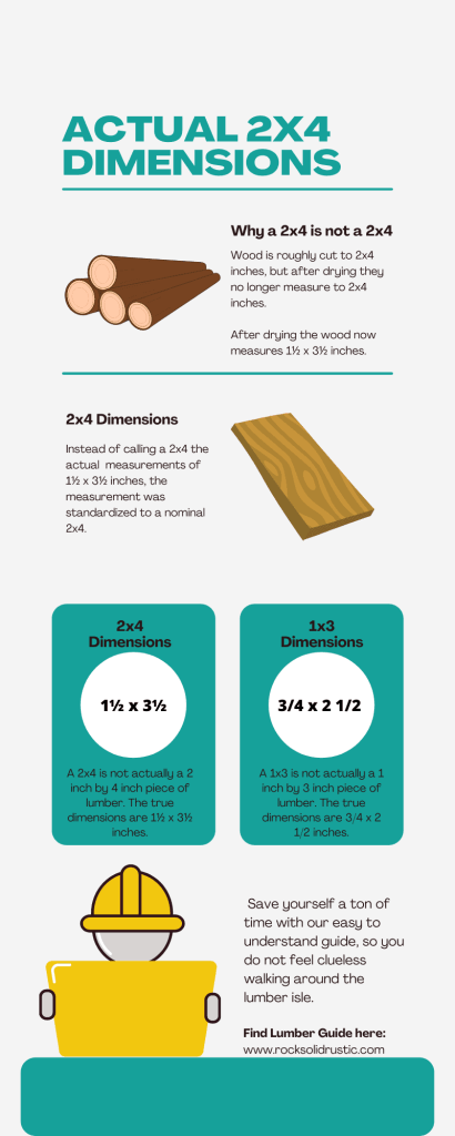 2x4 dimensions